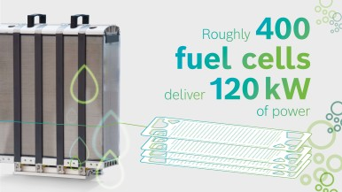 Bosch is planning the market launch of the fuel cell stack for 2022.