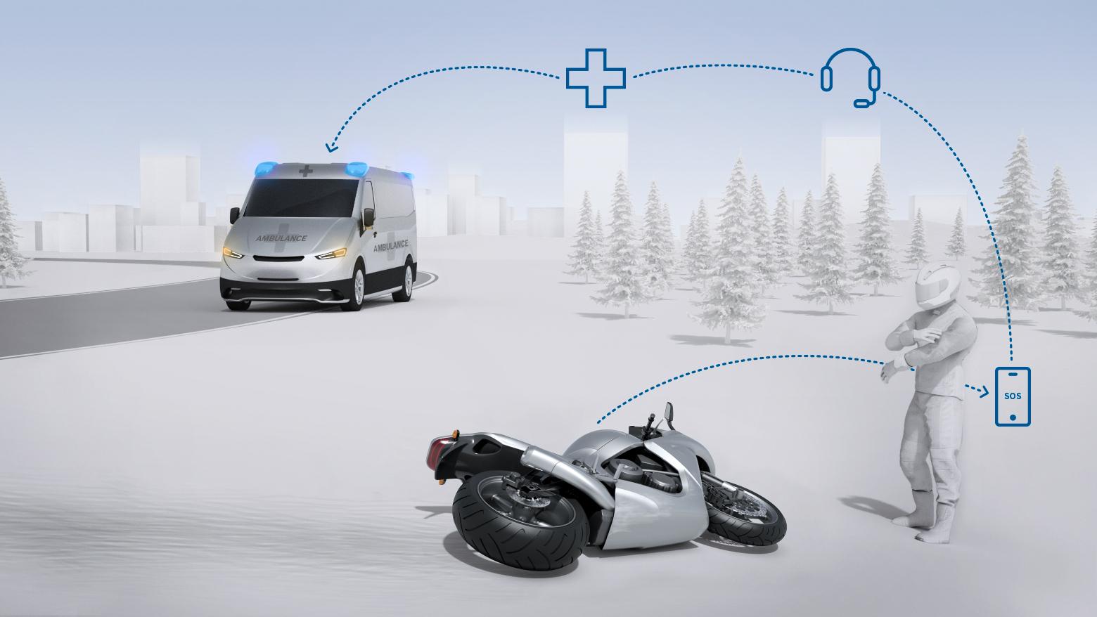 Com a Chamata Automática de Emergência para motocicletas, a Bosch está acelerando o processo de resgate