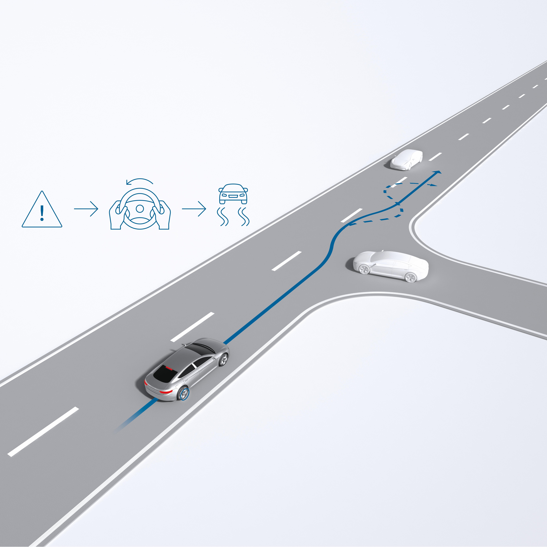 ABS e ESP® são essenciais para ajudar a salvar vidas no trânsito