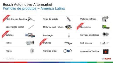 Automotive Aftermarket - Portfólio de produtos