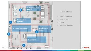 Apresentação Calixto Bosch - Automec 2019