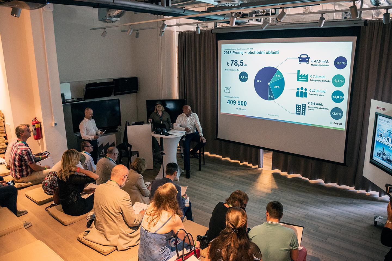 Ekonomické výsledky Bosch Group ČR za rok 2018 a výhled do roku 2019