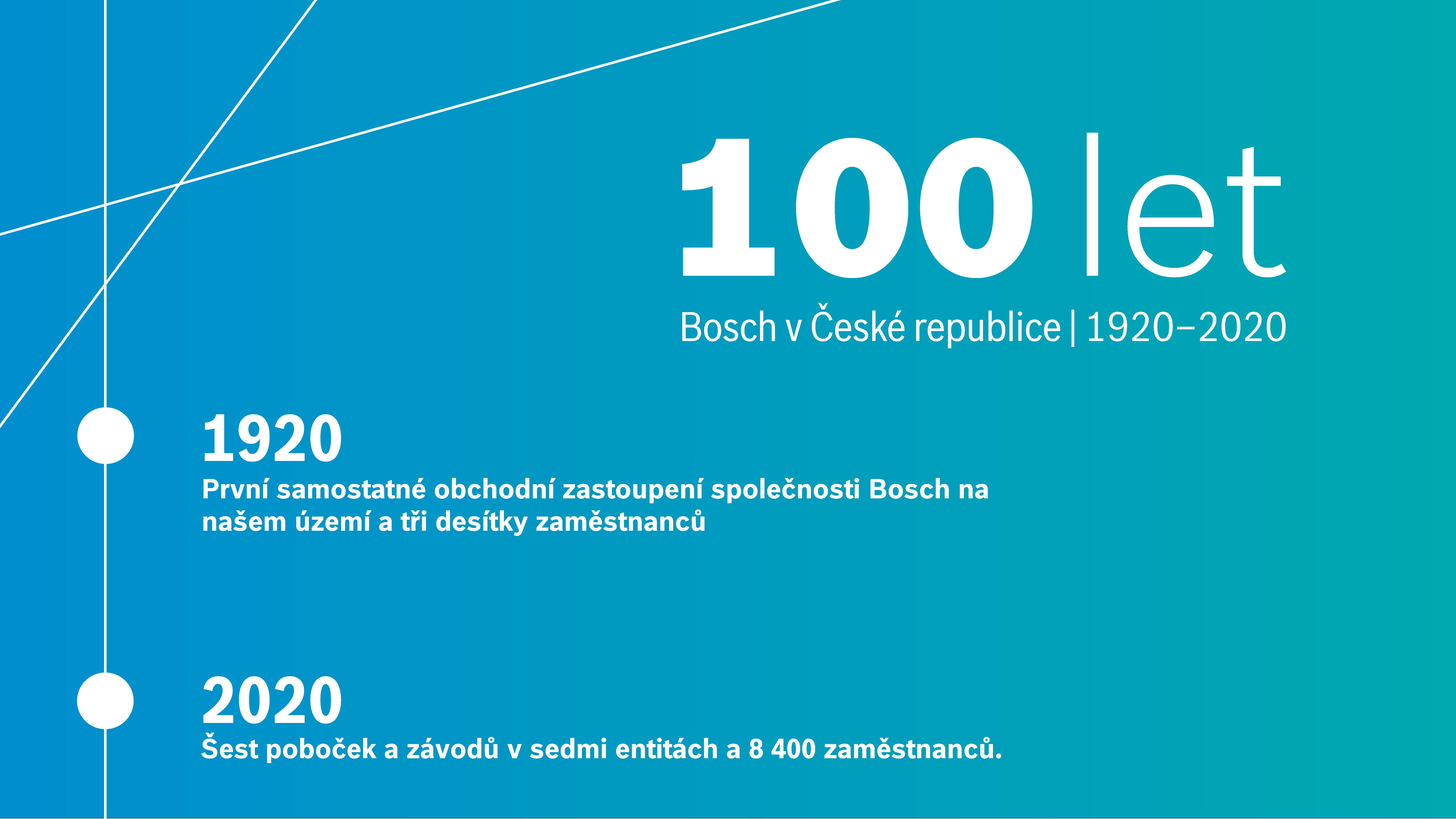 100 let Bosch v České republice