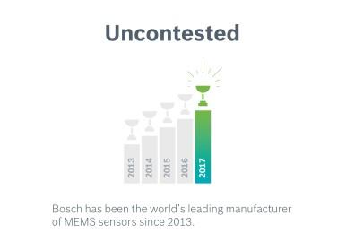 Senzory MEMS od spoločnosti Bosch