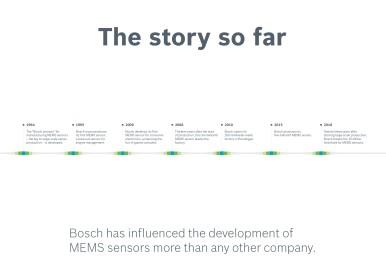 Senzory MEMS od společnosti Bosch
