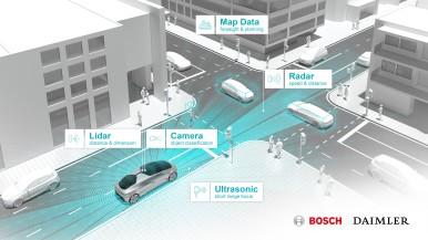 Bosch a Daimler spolupracují na vývoji systému plně automatizovaného řízení bez řidiče