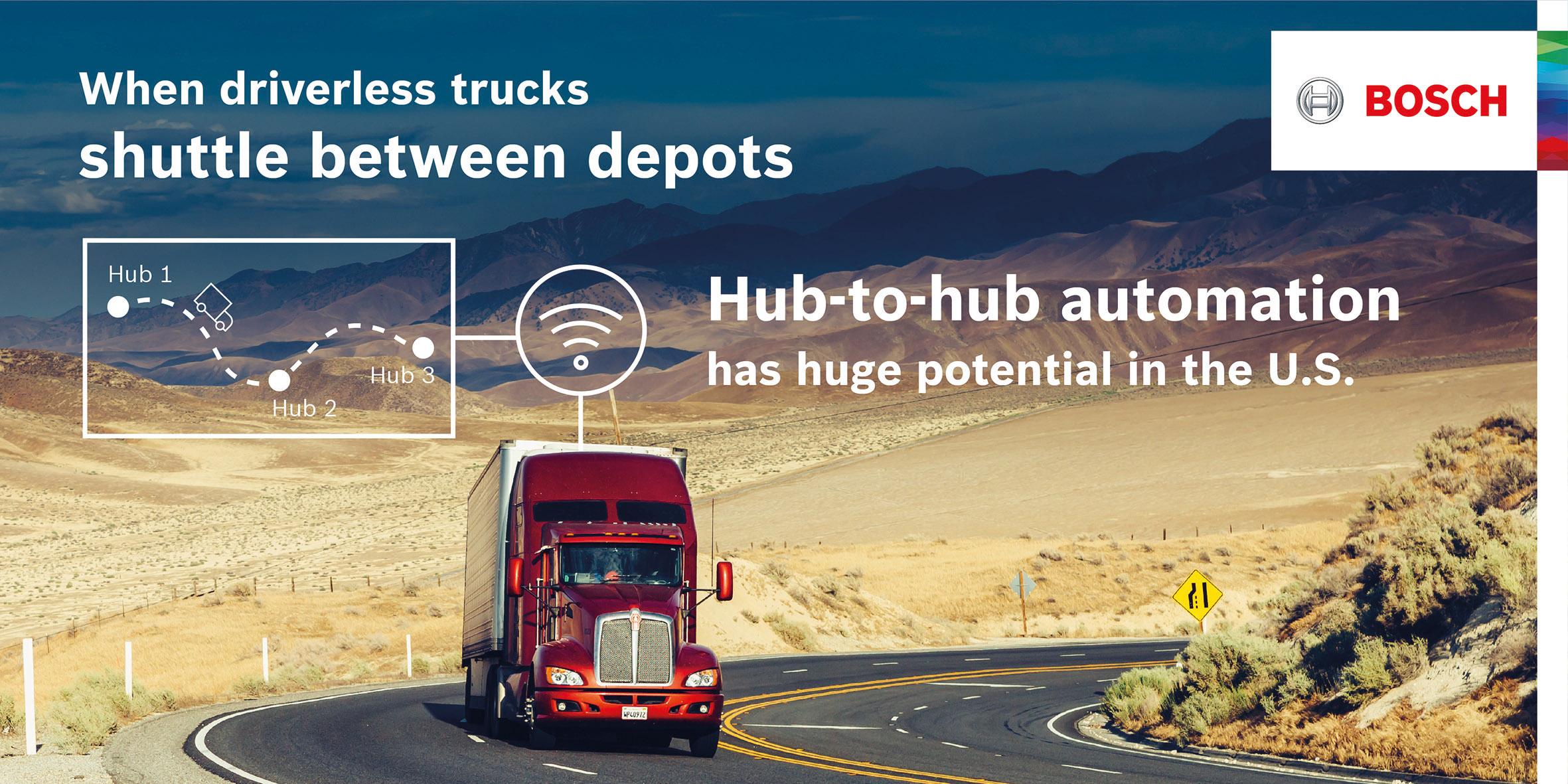 Hub-to-hub automatizace