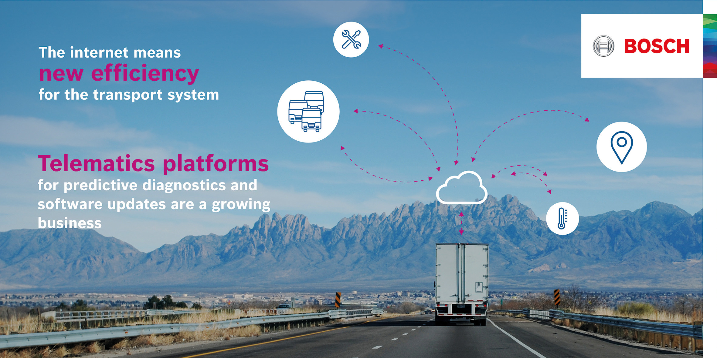 Digitálně propojené logistické řešení – od dálnice až k domovním dveřím