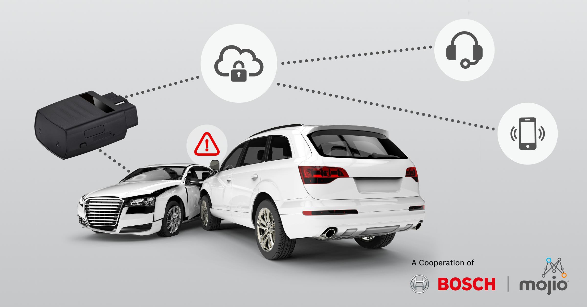 Prvá integrovaná platforma IoT pre prepojená vozidlá