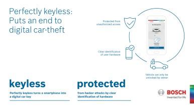 Zabezpečená správa digitálních klíčů pro vozové parky sdílených vozidel, automobily a užitková vozidla.