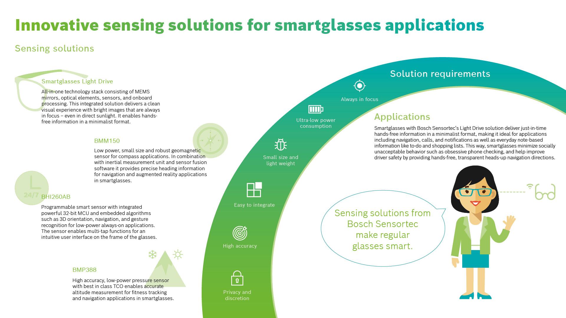 Integrované senzory umožňují intuitivní uživatelské prostředí
