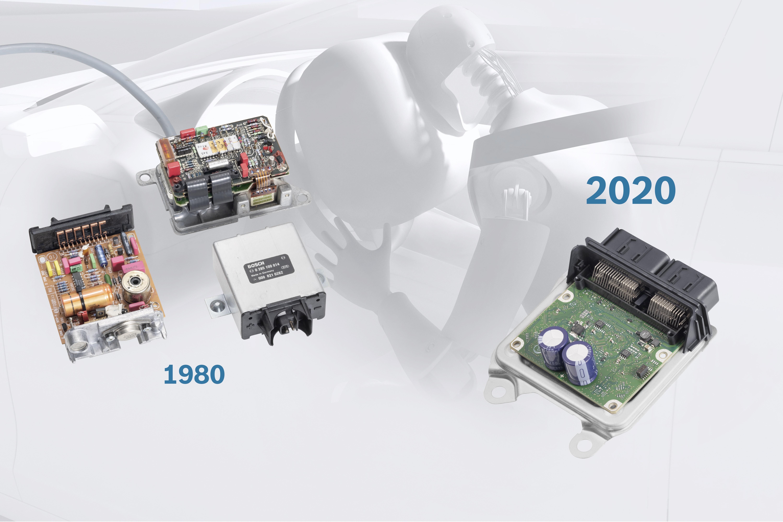 Vývoj systému airbagů