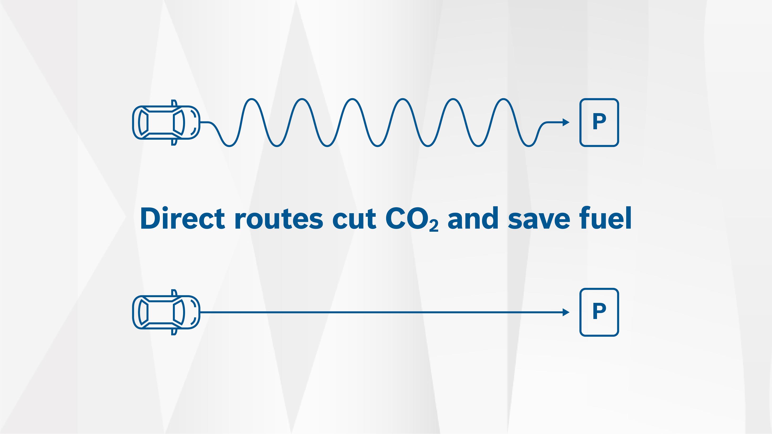 """Štúdia Bosch: """"Efekt prepojených vozidiel 2025"""": ušetrené 400 000 ton CO2"""