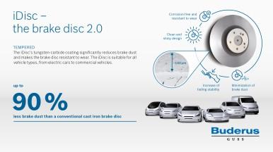 Il nuovo freno a disco iDisc di Bosch contribuisce a ridurre le emissioni di par ...