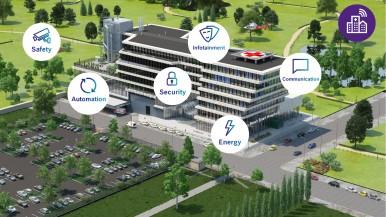 """""""Tutti pronti in sala operatoria: elicottero in arrivo!"""" Ospedali intelligenti grazie a Bosch"""