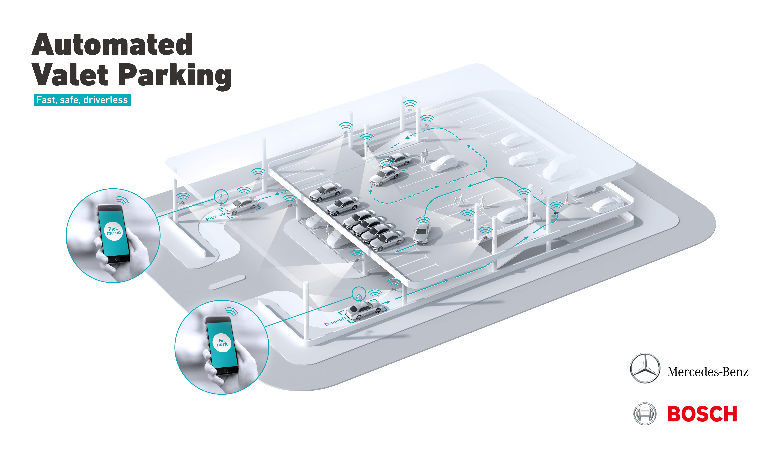 Anteprima mondiale: Bosch e Daimler ottengono l'approvazione per il parcheggio autonomo senza supervisione