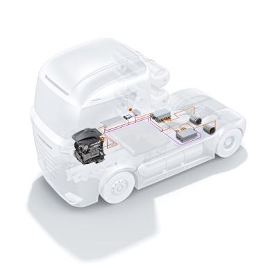 Mobilità a emissioni zero: collaborazione tra Bosch e Qingling Motors per le fue ...