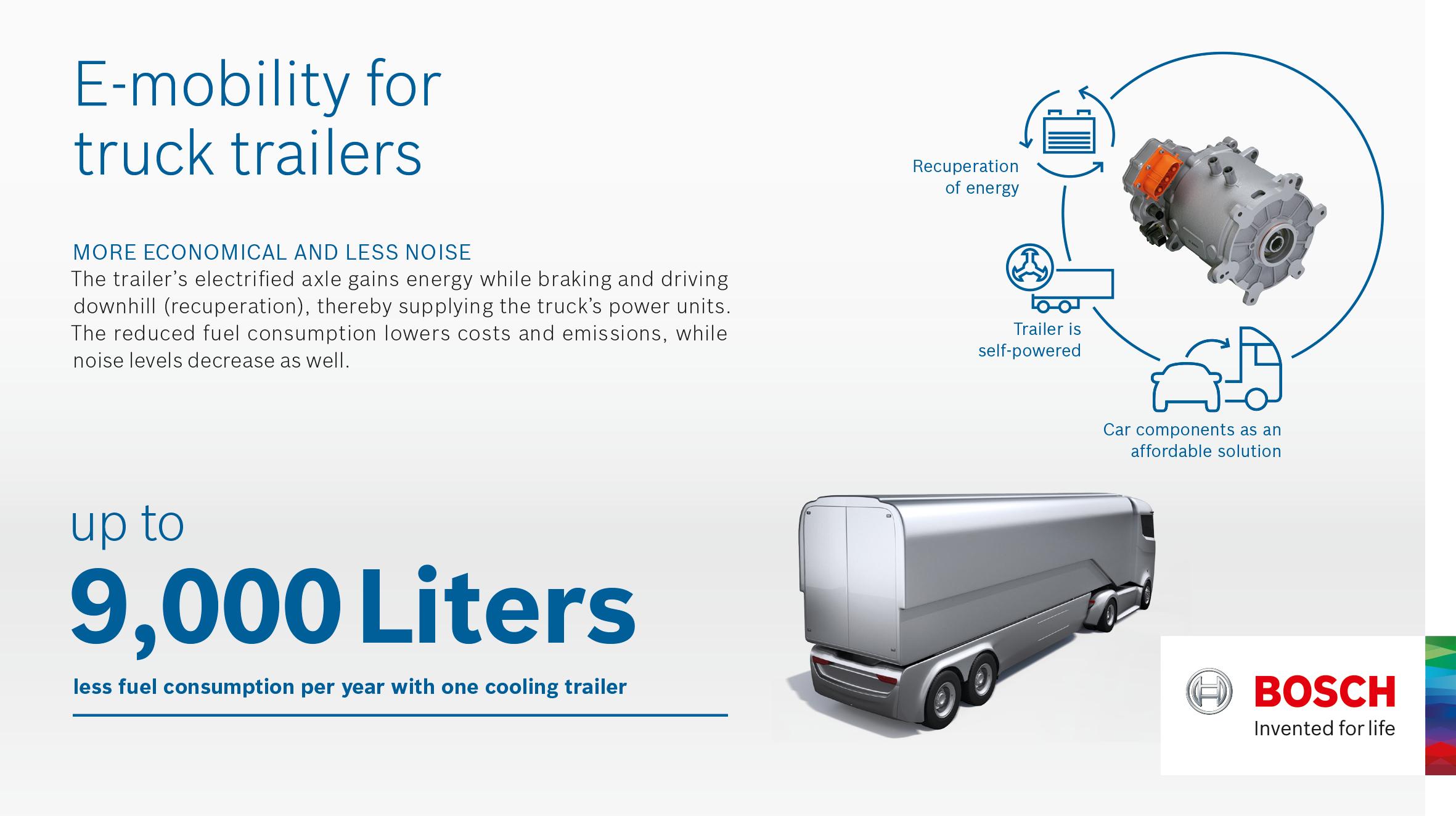 Bosch presenta l'elettromobilità per i semirimorchi