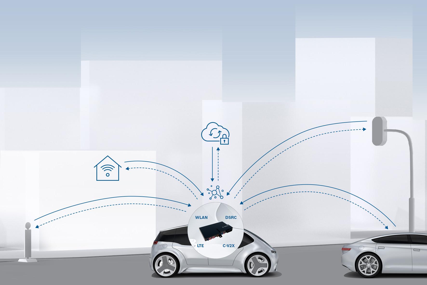 Bosch e Veniam consentono la connettività V2X senza interruzioni