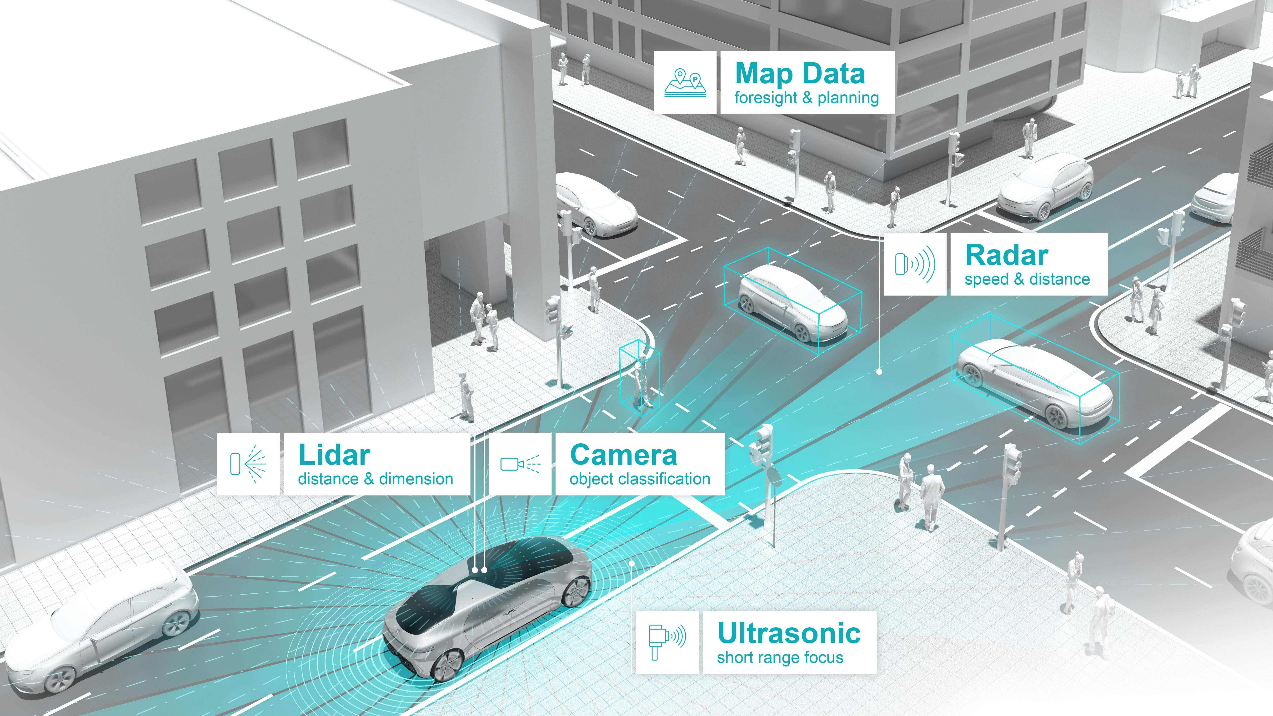 Bosch en Daimler werken samen aan geautomatiseerd rijden zonder bestuurder.