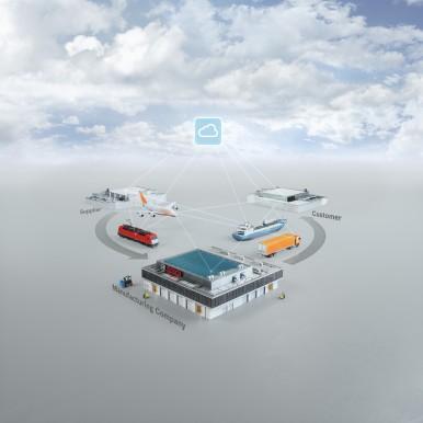 Rozwiązania Bosch dla całego łańcucha dostaw.