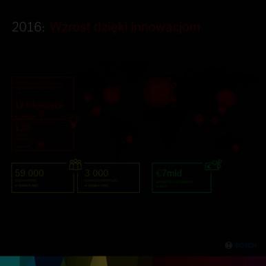 Najważniejsze dane 2016
