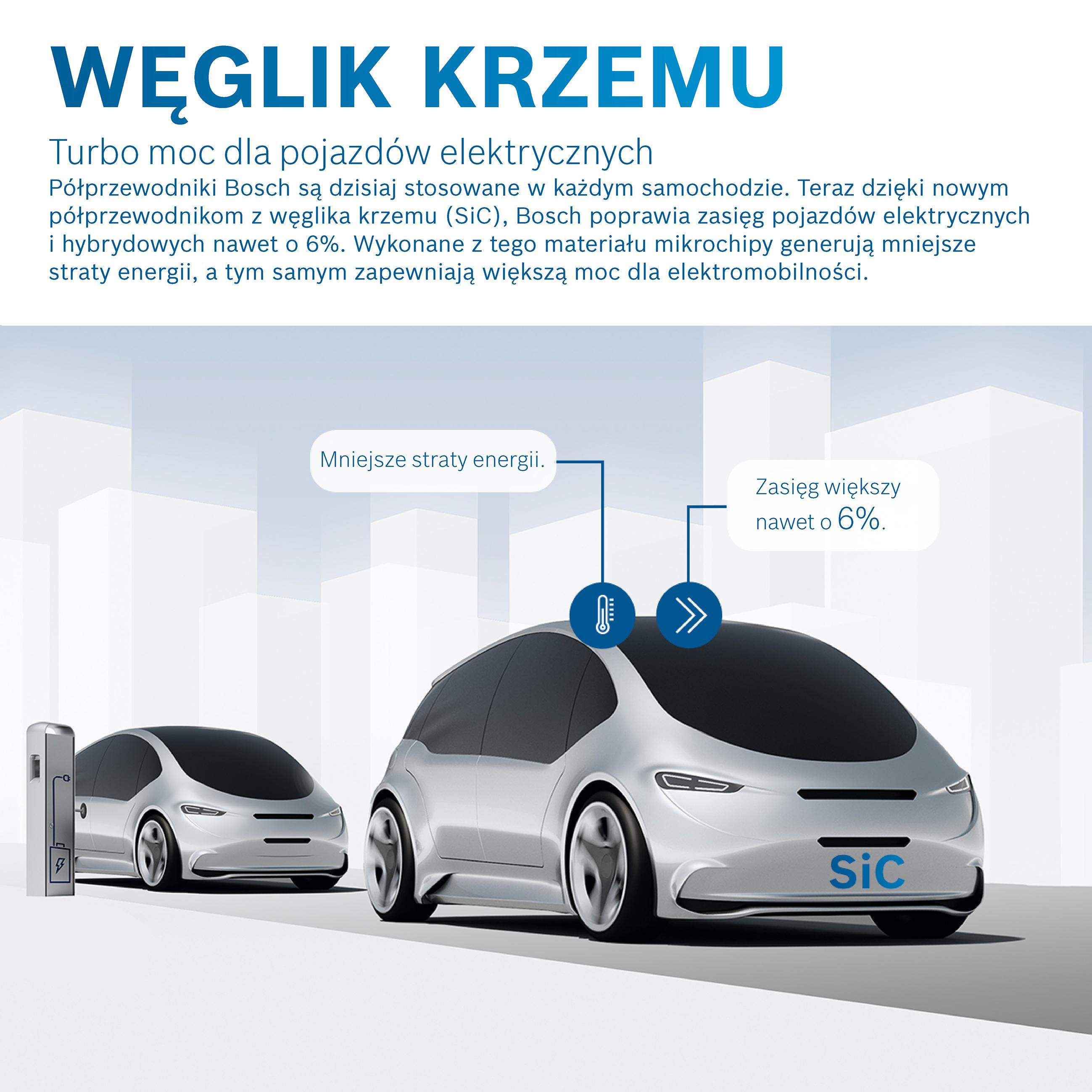 Bosch gotowy do skoku technologicznego  w obszarze elektromobilności
