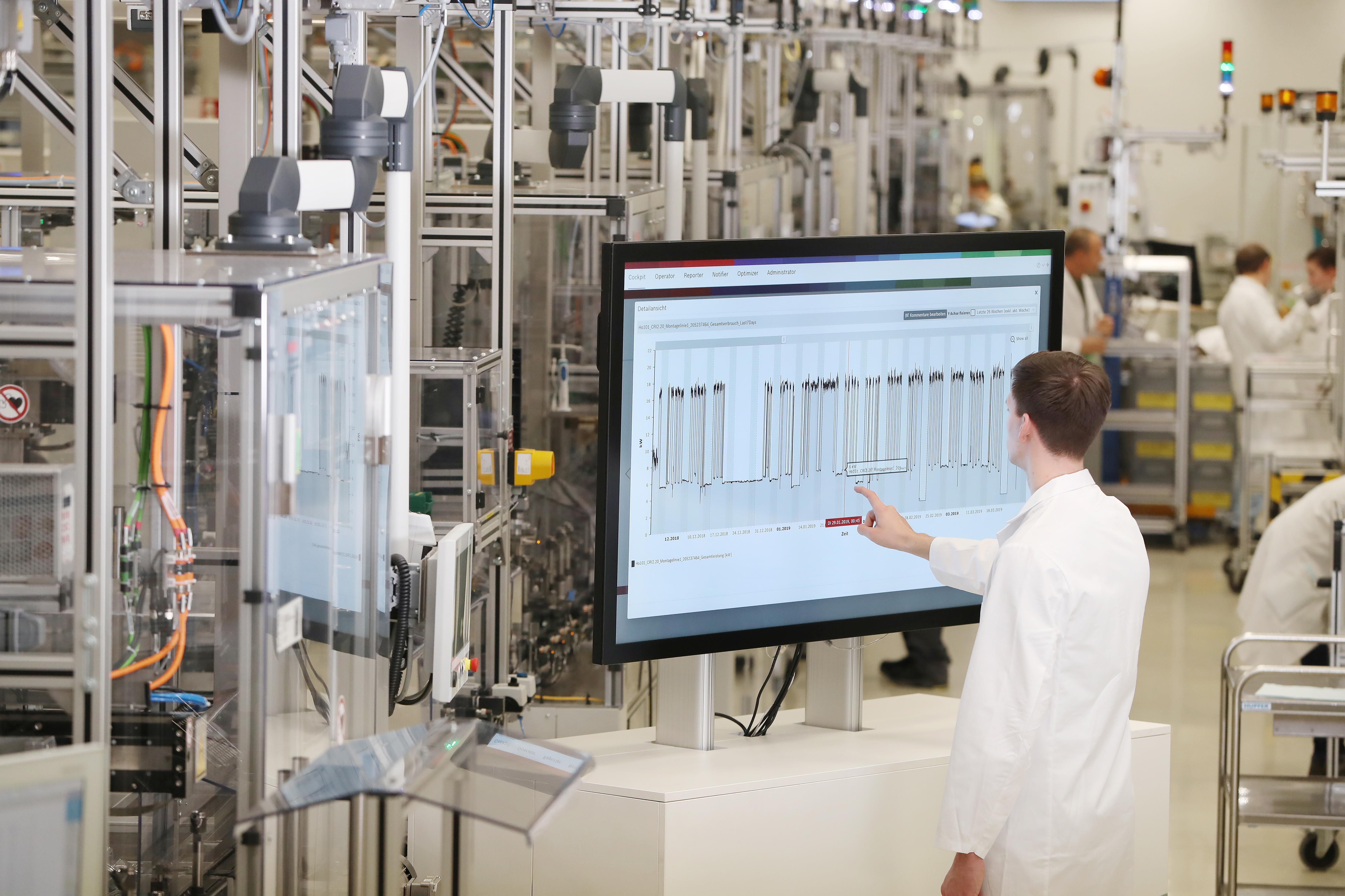 Târgul de la Hanovra: soluții Bosch pentru producție