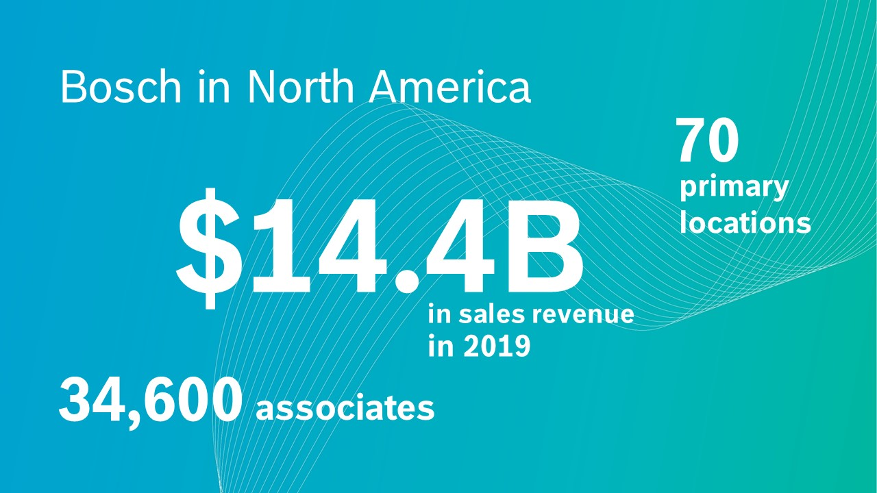 Bosch North American figures for 2019.