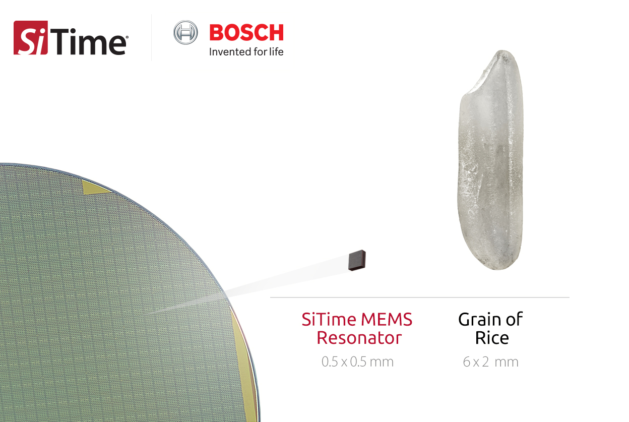 SiTime and Bosch Accelerate Innovation in MEMS Timing for 5G and IoT.