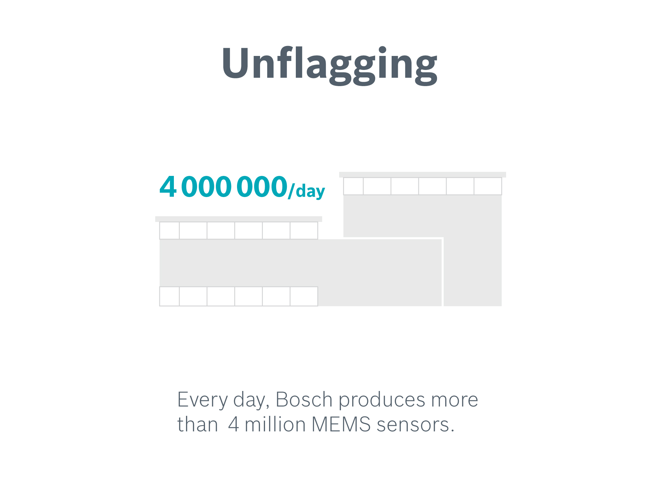 MEMS sensors from Bosch