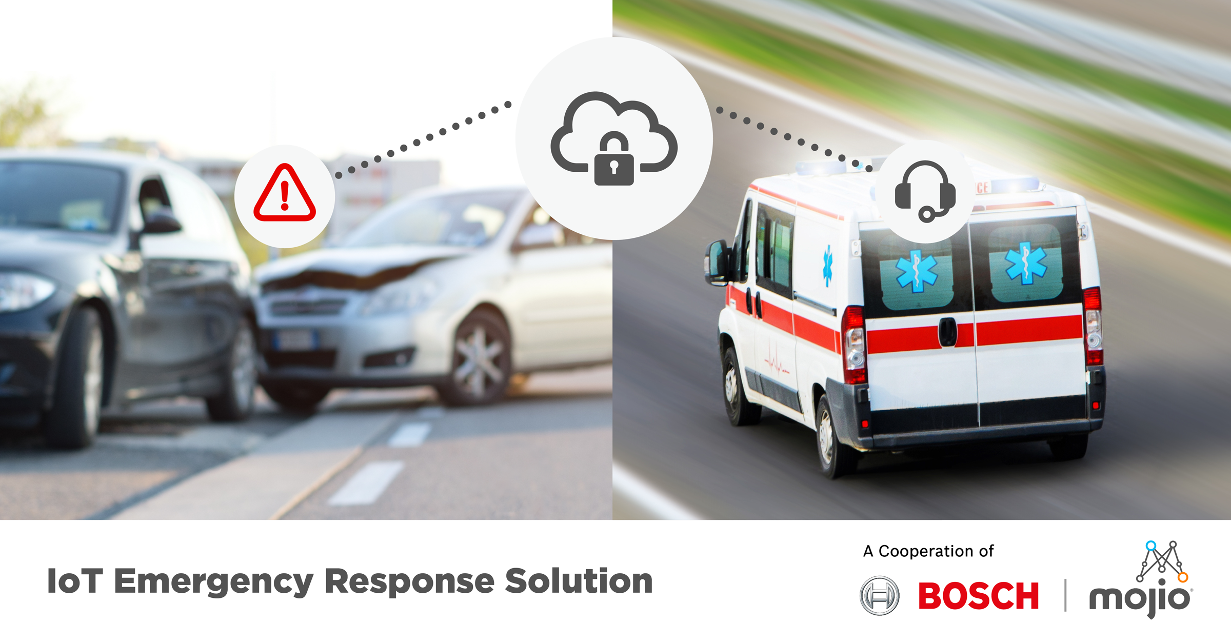 Bosch and Mojio Introduce IoT Emergency Response Solution for Any Passenger Vehicle on the Road