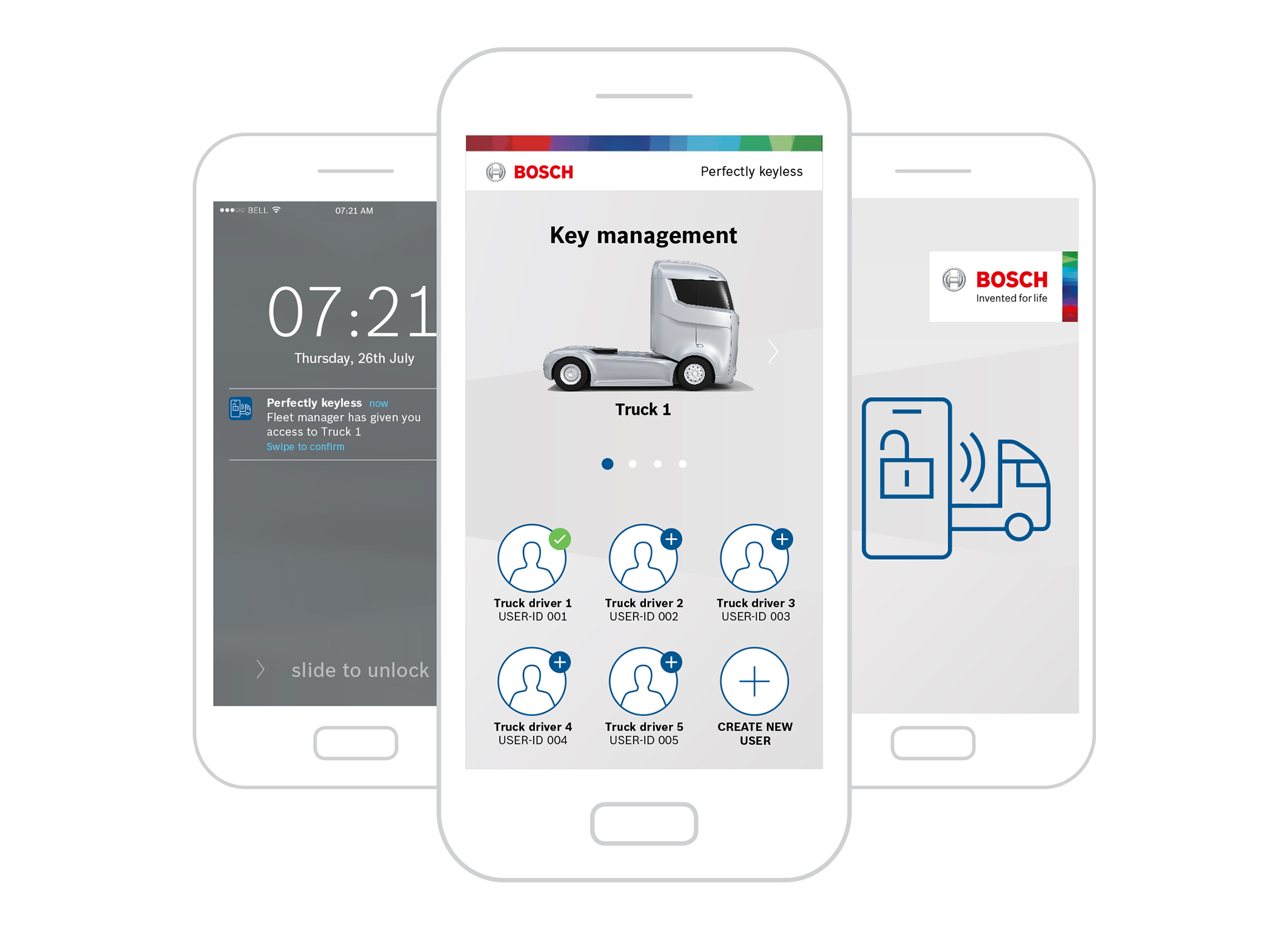 Safe and stress-free key management by smartphone