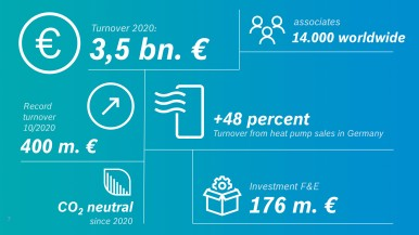 Successful fiscal year 2020 Well positioned for energy systems of the future