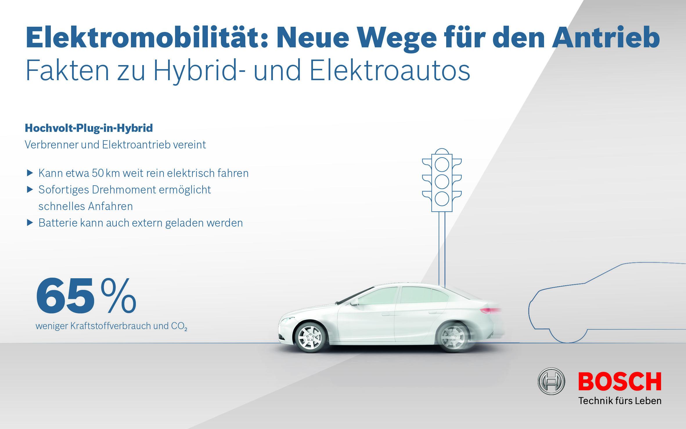 Gemütlich Schaltplan Für Elektroautos Und Motorrad Bilder ...
