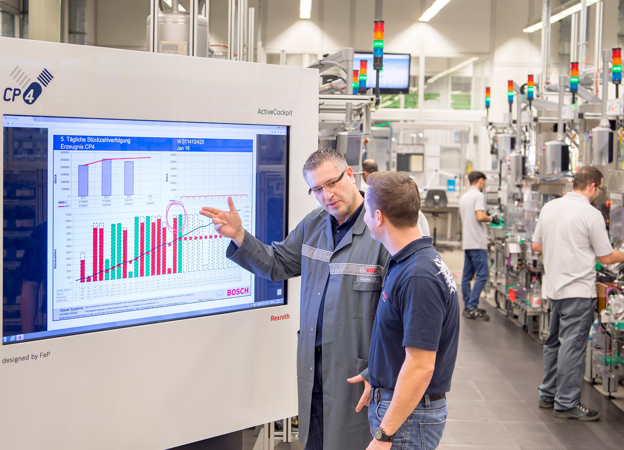 Industrie 4.0 bei Bosch – Active Cockpit