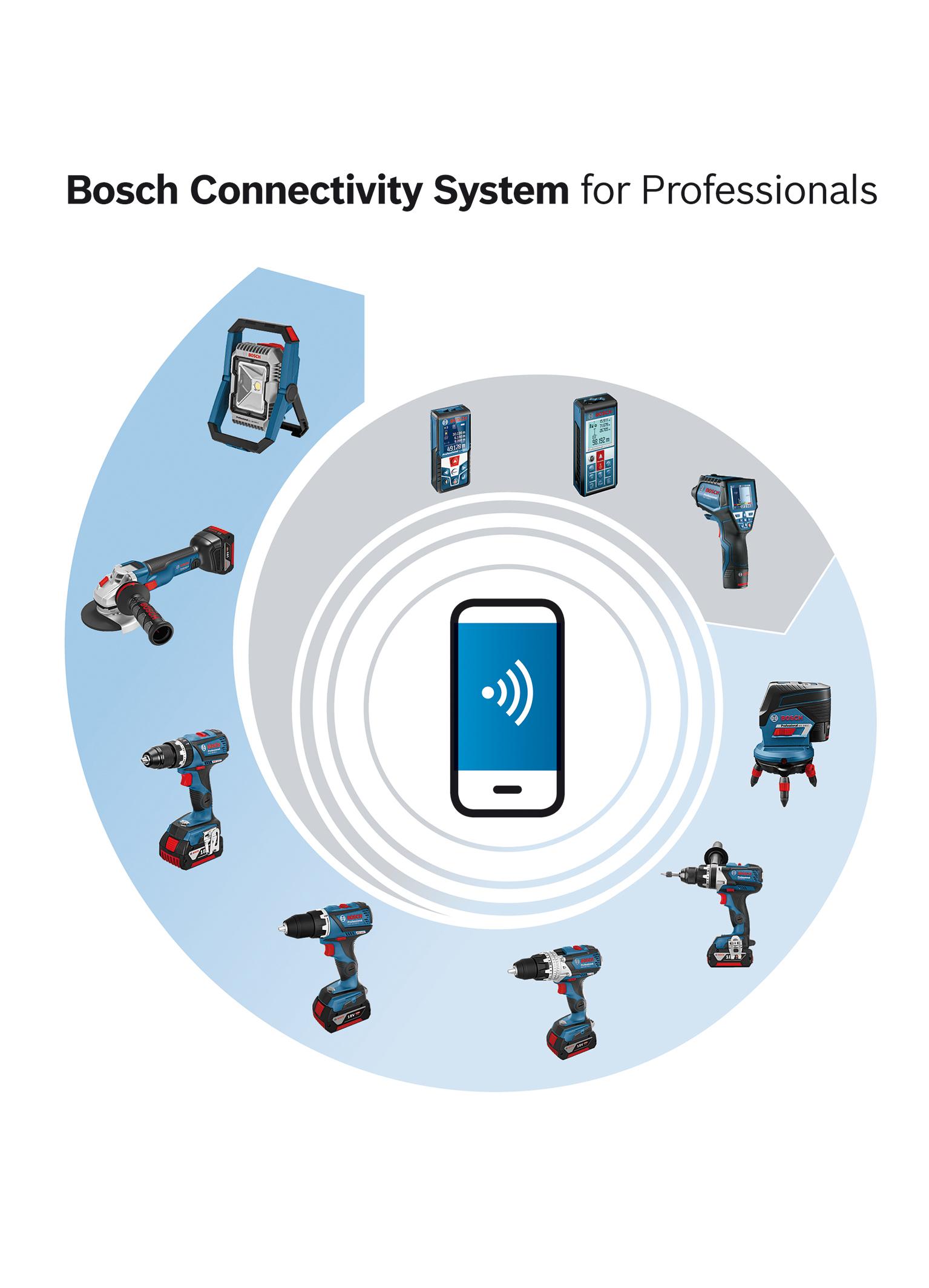 Höhere Effizienz und Produktivität: Bosch baut Connectivity-System für Profis weiter aus