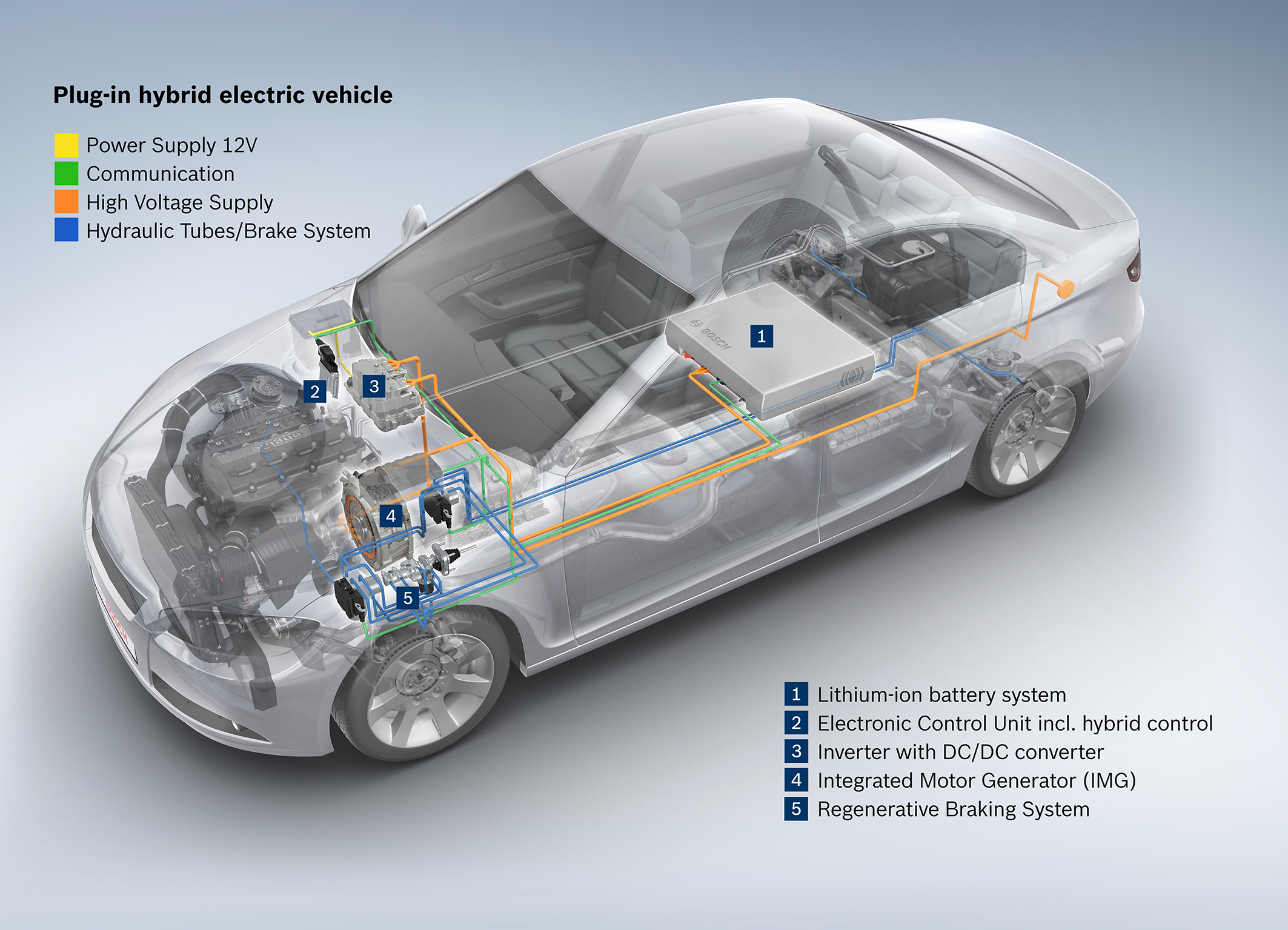 Gs Auto Sales >> Bosch powertrain: what will drive us in the future - Bosch Media Service