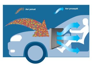 Filtrele de habitaclu Bosch protejează pasagerii de polen, praf şi substanţe poluante