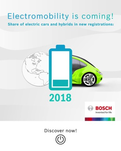Electromobility is coming!
